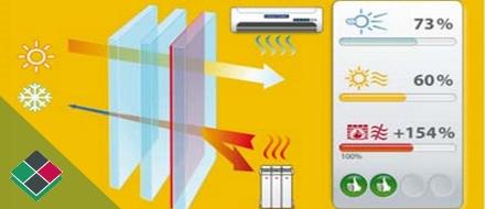 енергозберігаючий склопакет вікна рехау